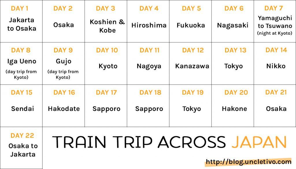 train-trip-across-japan